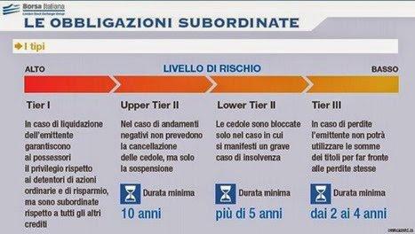 obbligazioni-senior-subordinate3